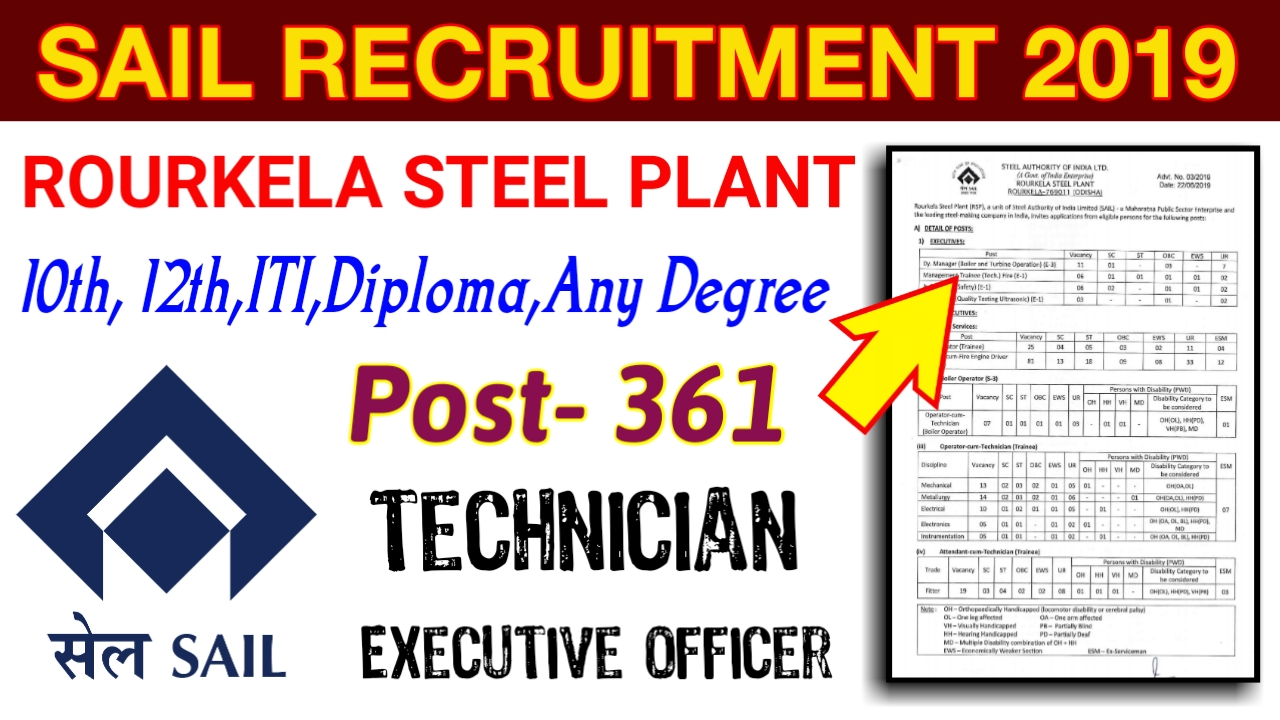 SAIL Rourkela Steel Plant 2019 – Apply Online for 361 Medical Executive & Para-Medical Staff Posts