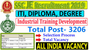 HARYANA STAFF SELECTION COMMISSION Recruitment for 3206 posts of Skill Development & Industrial Training Department