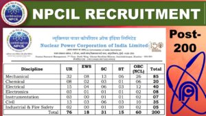 NPCIL Recruitment 2020 for 200 Executive Trainee Posts || Nuclear Power Corporation of India Limited Recruitment 2020